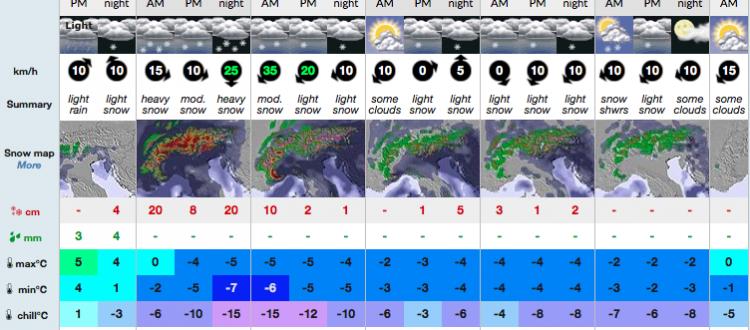 morzine chalets snow forecast